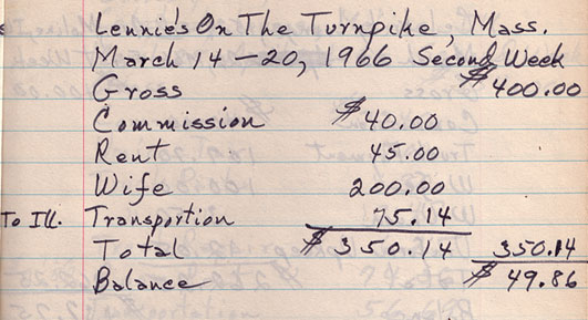 A page from Milt Buckner's 1966 account book